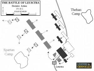 Spartan Battles