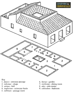 Ancient Roman houses 3